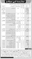 Pakistan Army Air Defence Centre Malir Cantt Karachi Jobs 11 May 2021